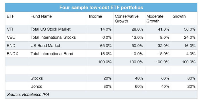 Incentive stock options rollover